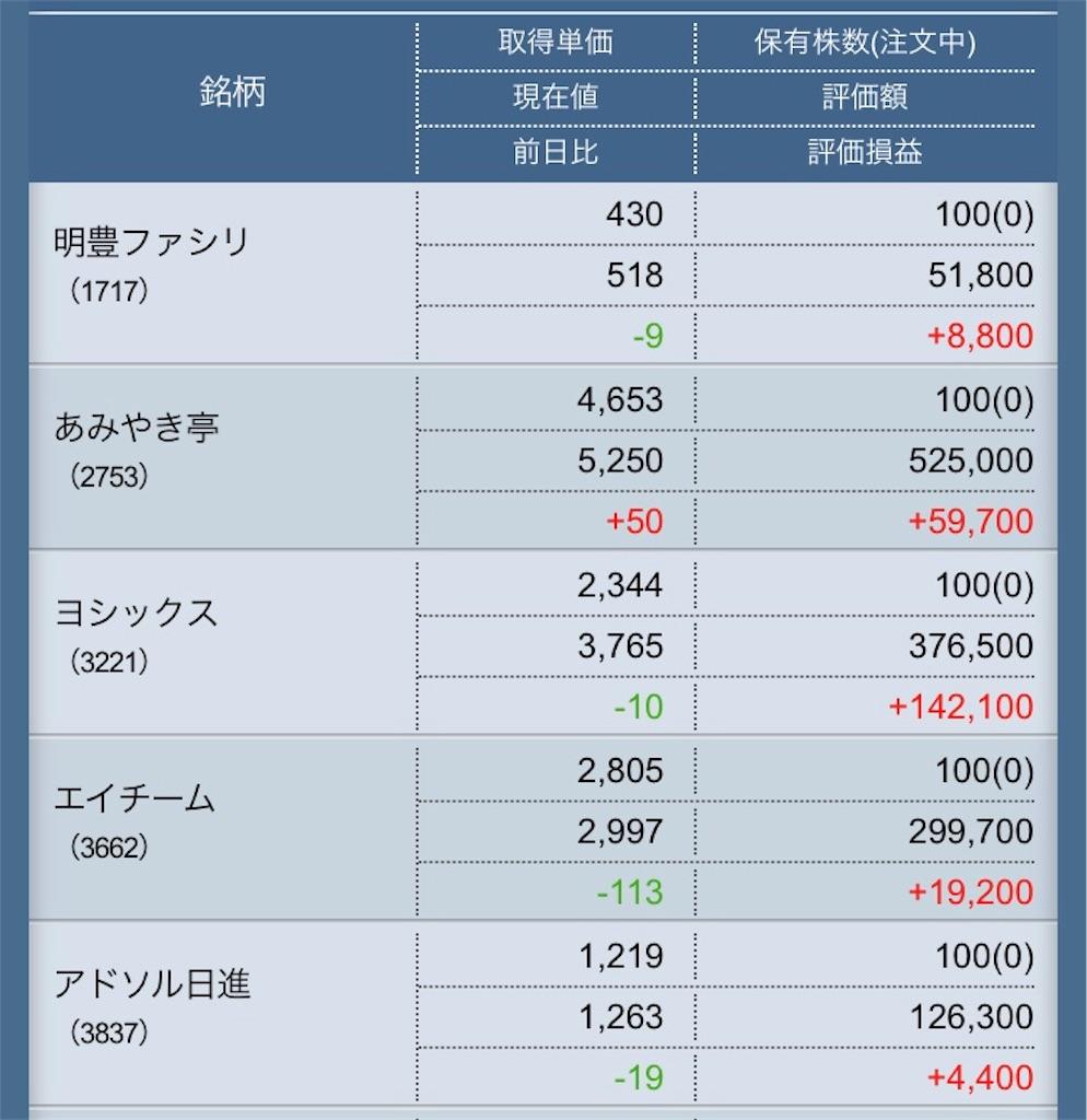 f:id:masaakiogawa0512:20171218154057j:image