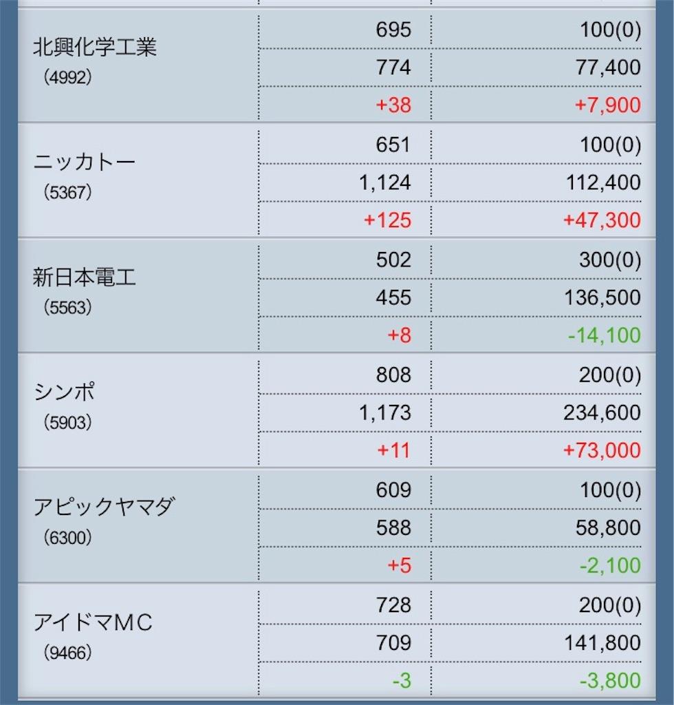 f:id:masaakiogawa0512:20171218154100j:image
