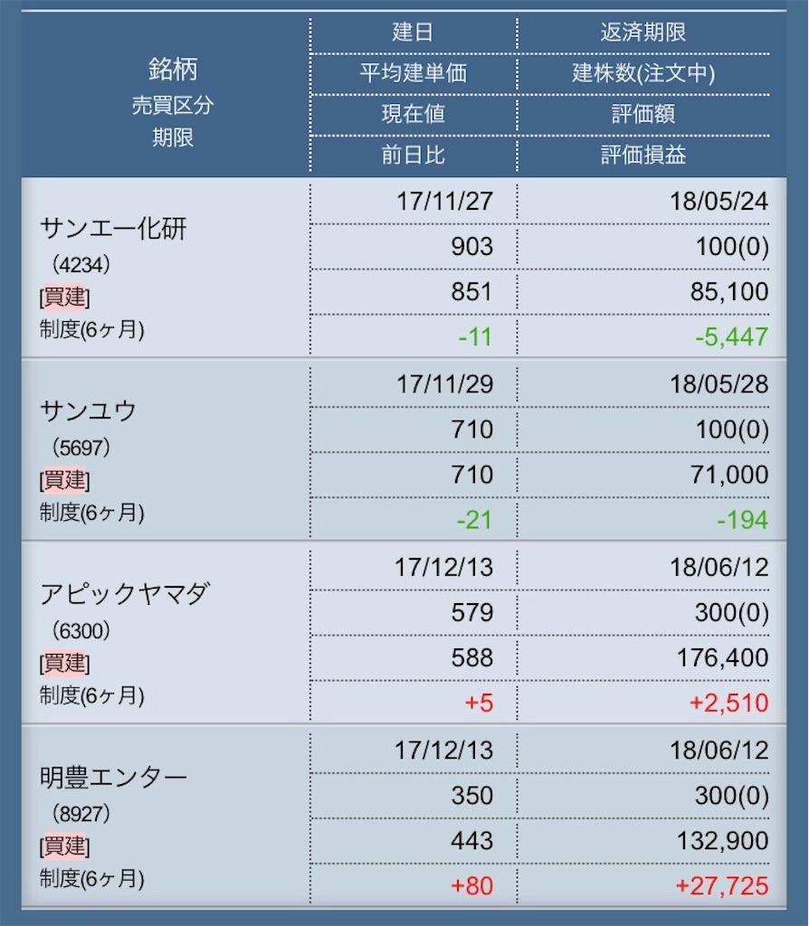 f:id:masaakiogawa0512:20171218154111j:image