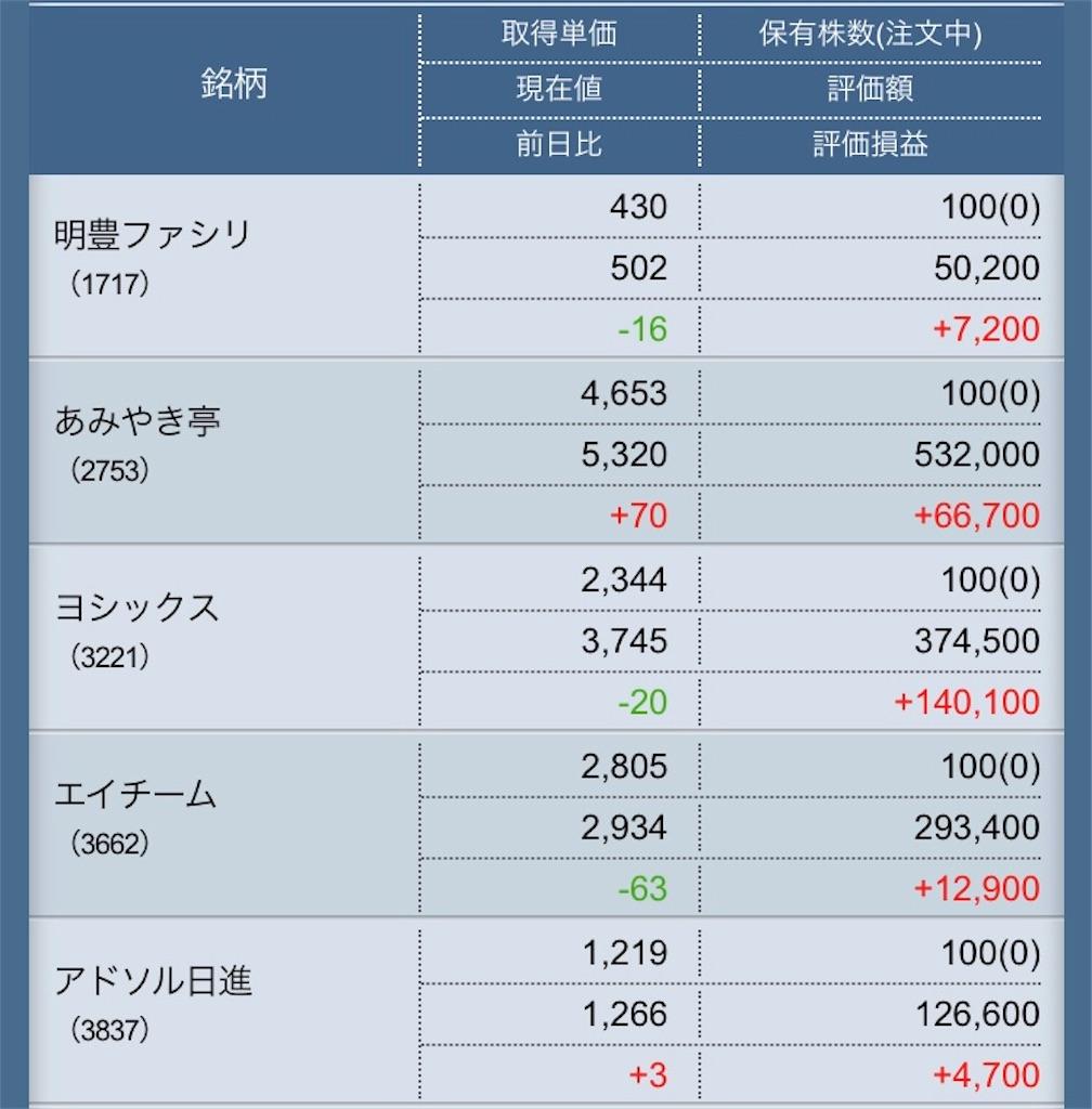 f:id:masaakiogawa0512:20171219162044j:image