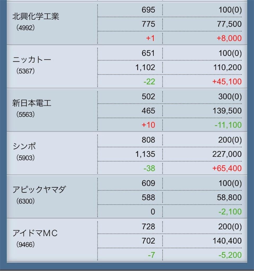 f:id:masaakiogawa0512:20171219162047j:image