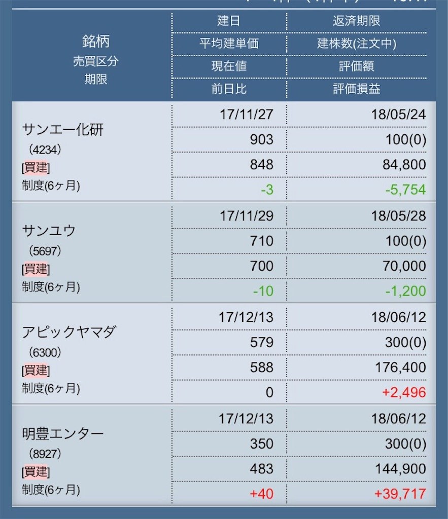 f:id:masaakiogawa0512:20171219162055j:image