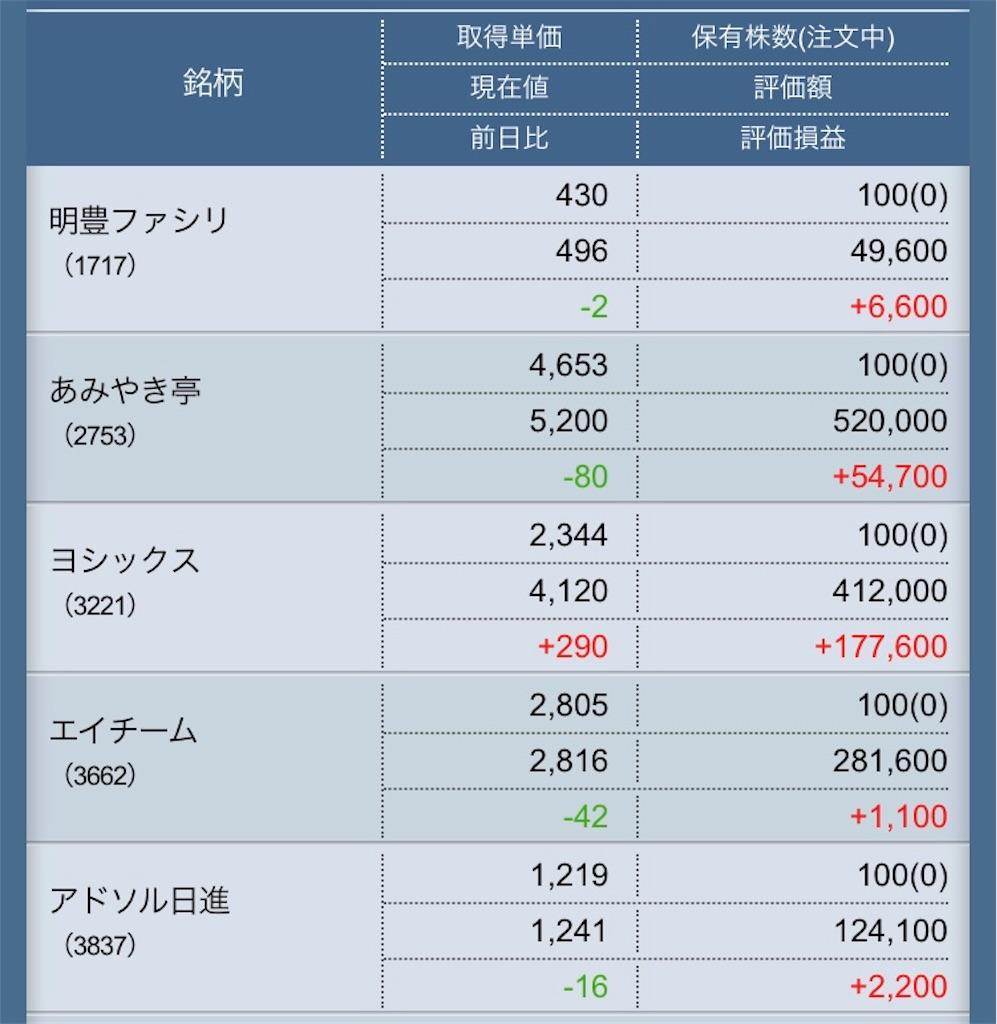 f:id:masaakiogawa0512:20171221153746j:image