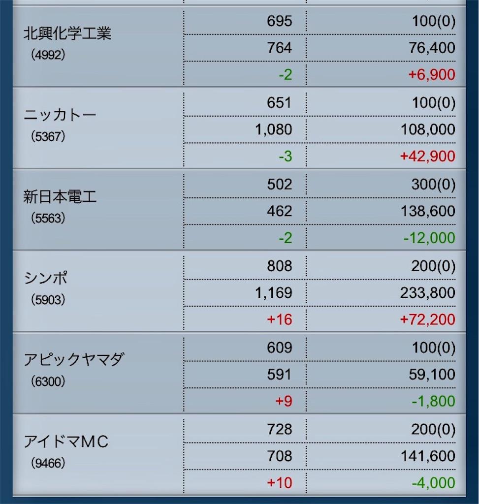 f:id:masaakiogawa0512:20171221153749j:image
