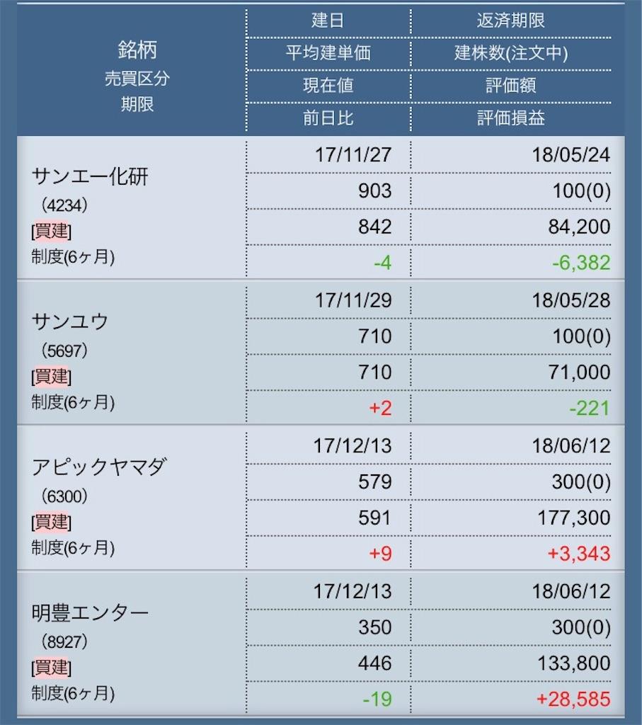 f:id:masaakiogawa0512:20171221153754j:image