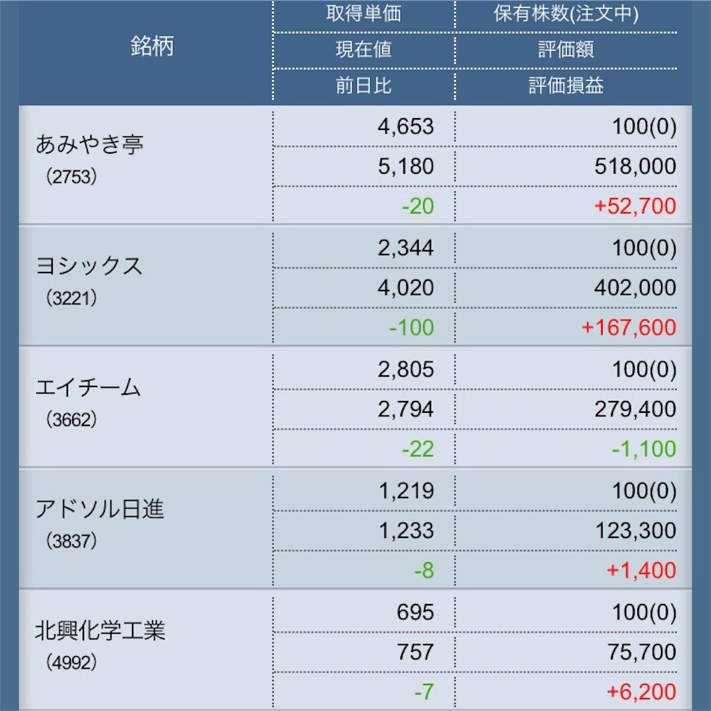 f:id:masaakiogawa0512:20171222175538j:image