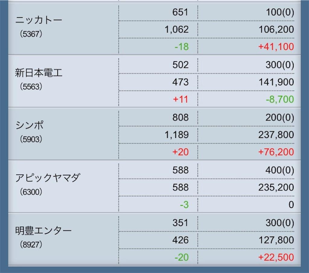 f:id:masaakiogawa0512:20171222175551j:image