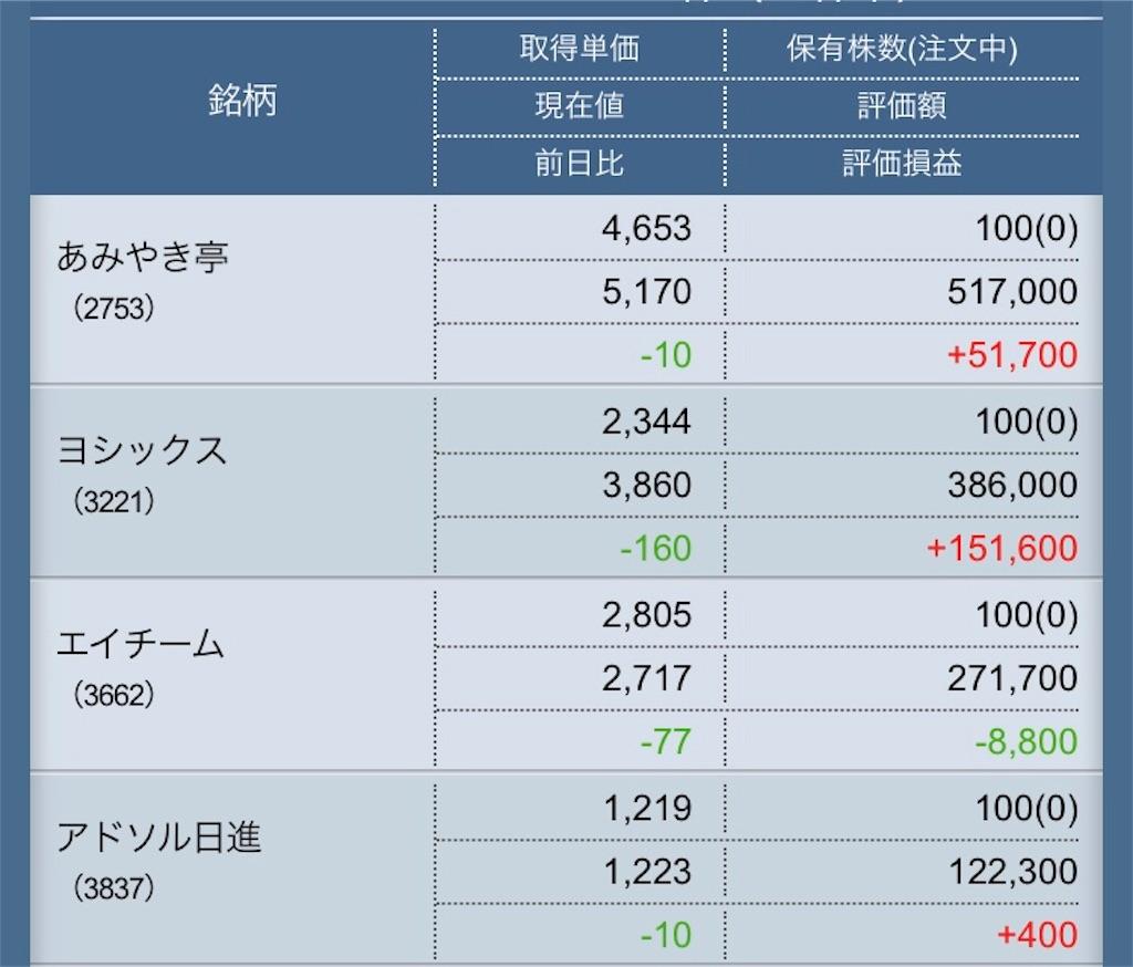 f:id:masaakiogawa0512:20171225194308j:image