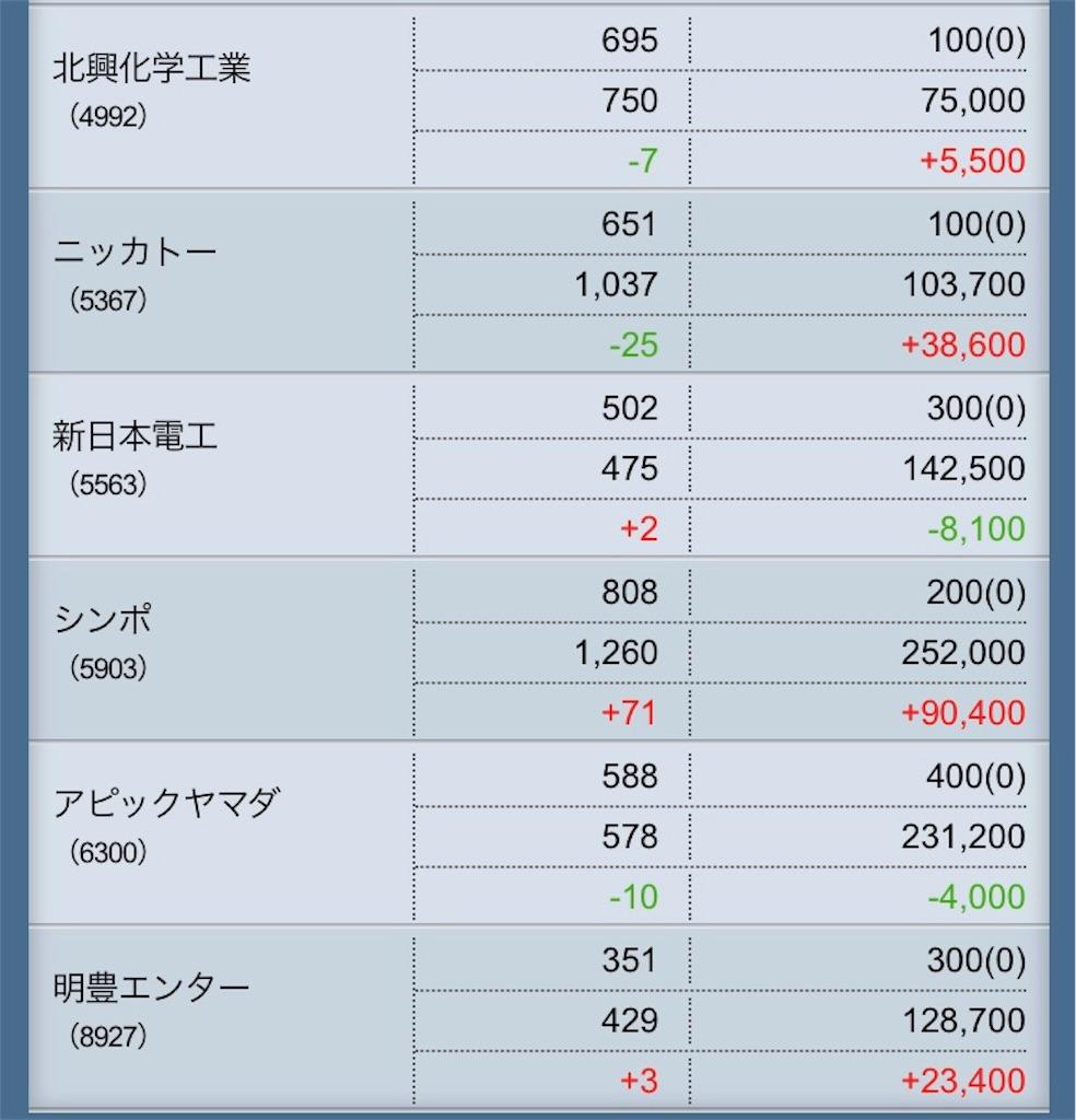 f:id:masaakiogawa0512:20171225194313j:image