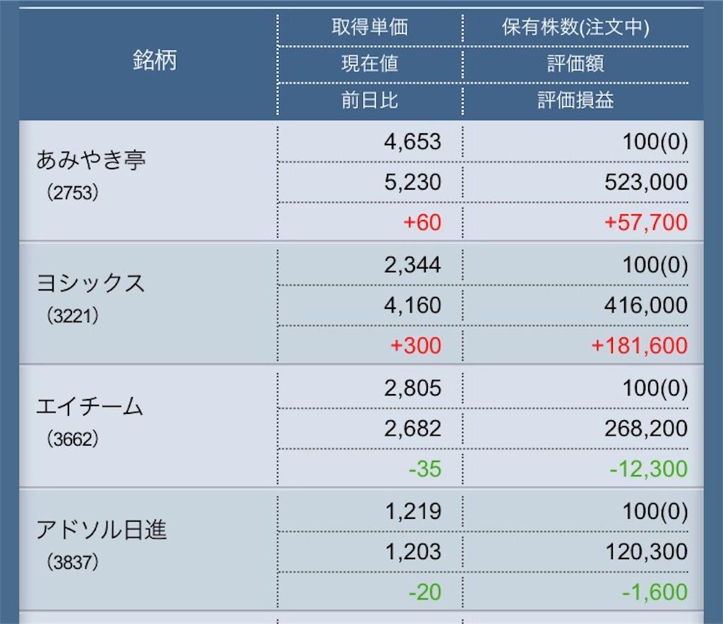 f:id:masaakiogawa0512:20171226165934j:image