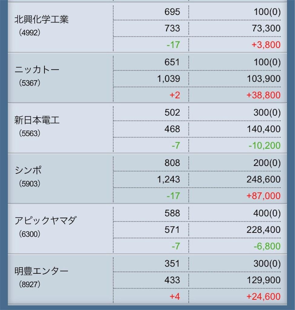 f:id:masaakiogawa0512:20171226165936j:image