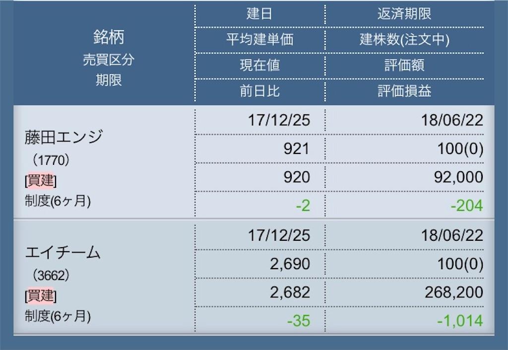 f:id:masaakiogawa0512:20171226165940j:image