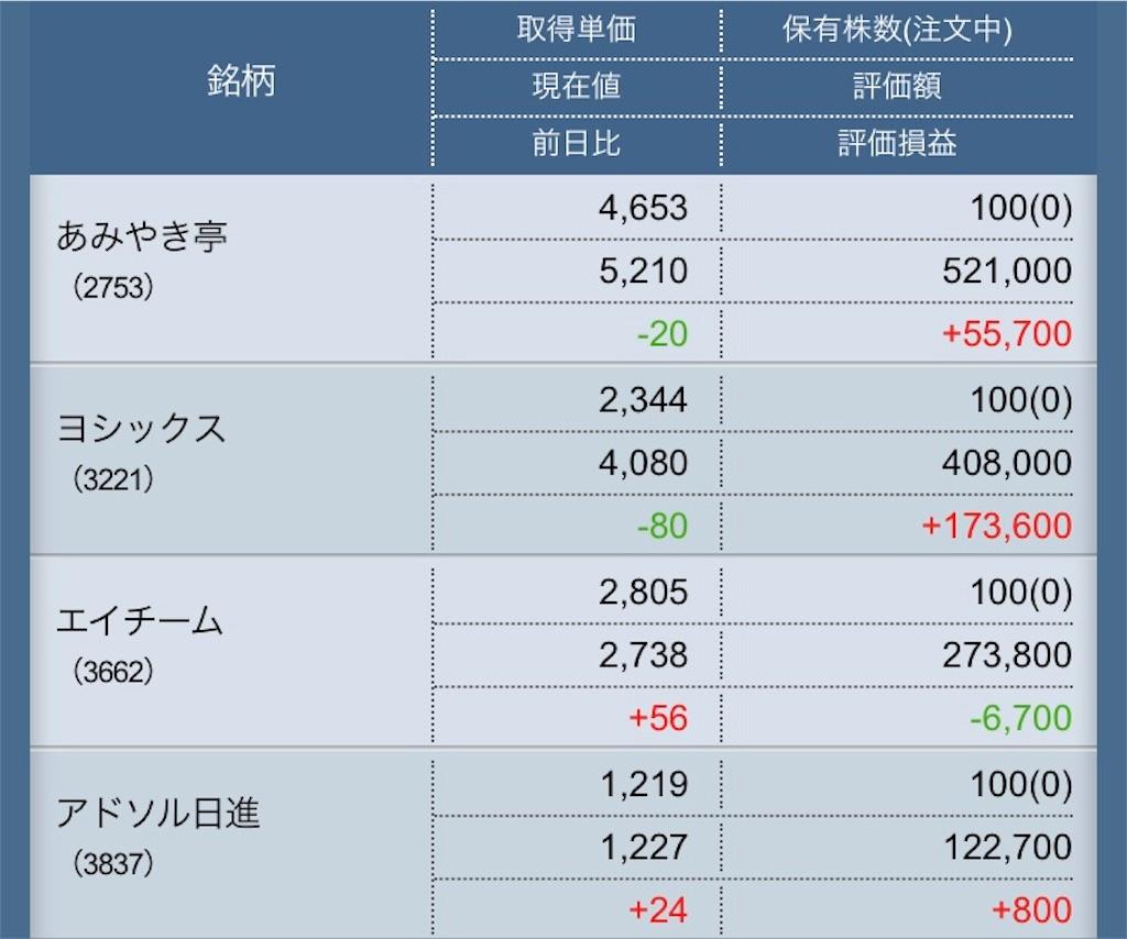 f:id:masaakiogawa0512:20171227151902j:image