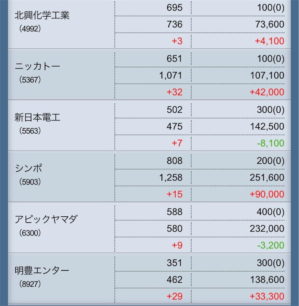 f:id:masaakiogawa0512:20171227151906j:image
