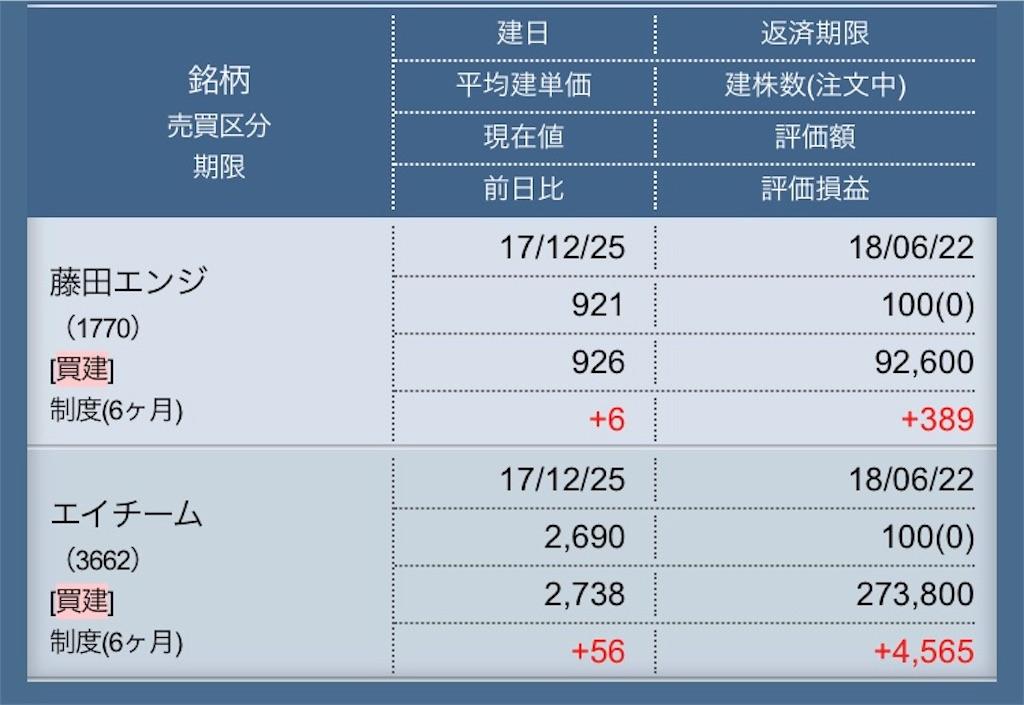 f:id:masaakiogawa0512:20171227151916j:image