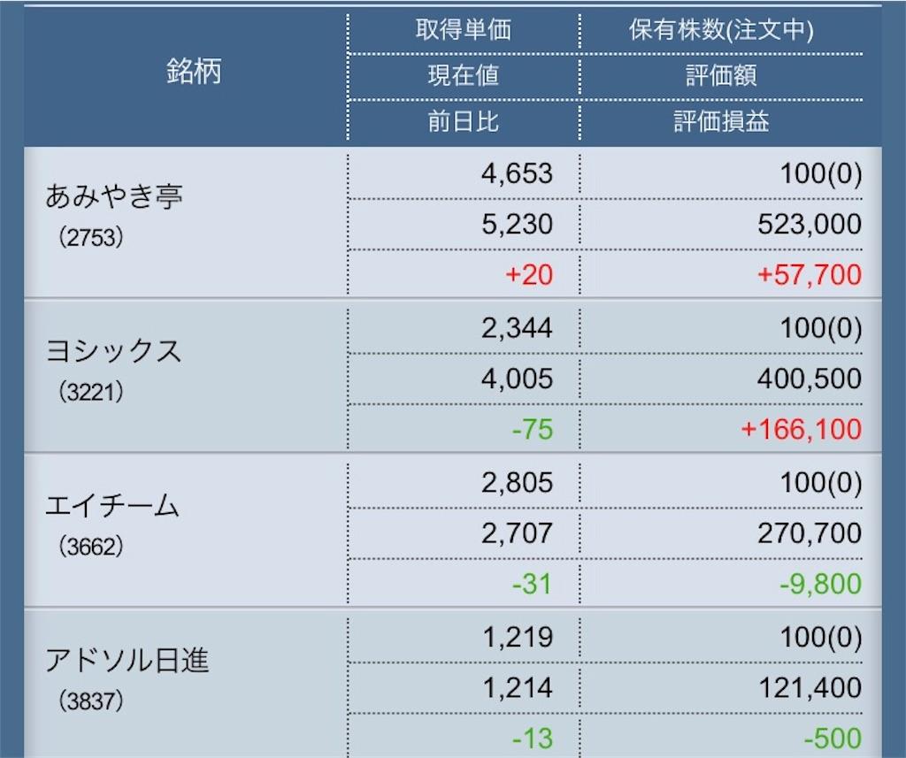 f:id:masaakiogawa0512:20171228155857j:image