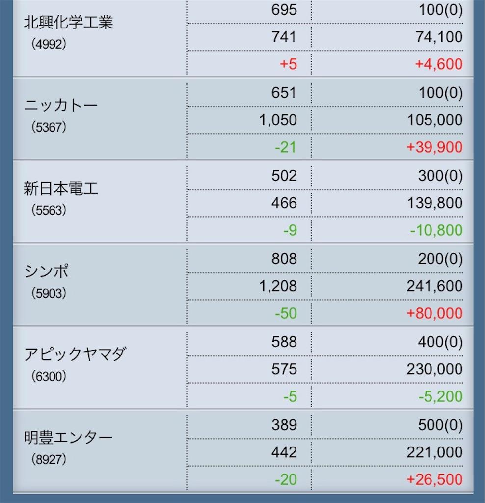 f:id:masaakiogawa0512:20171228155903j:image
