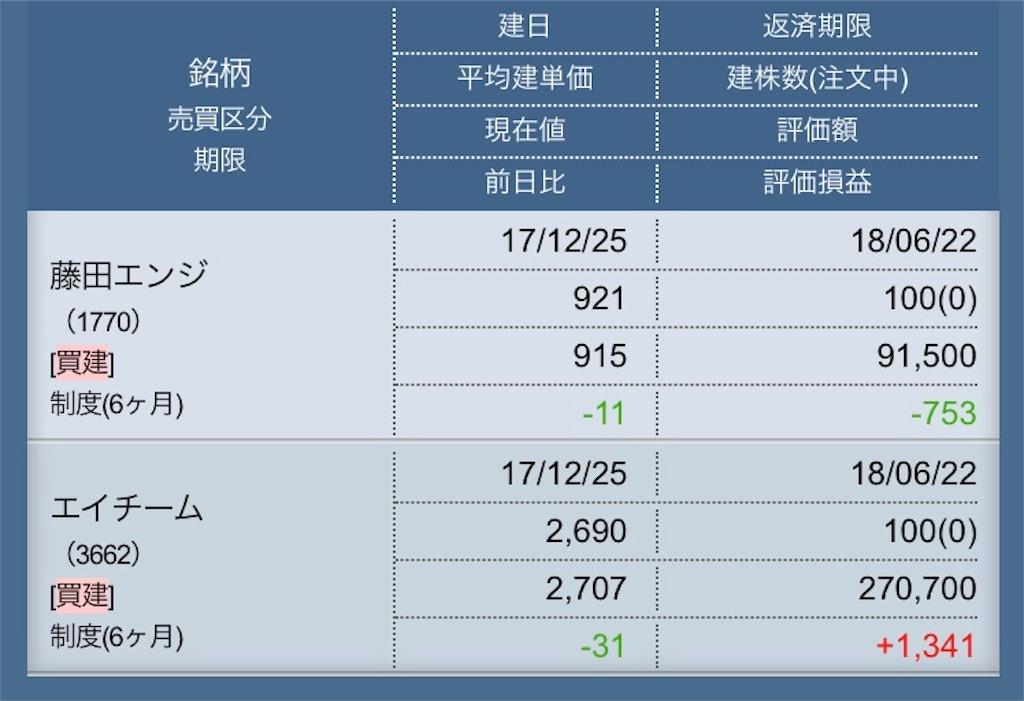 f:id:masaakiogawa0512:20171228155911j:image