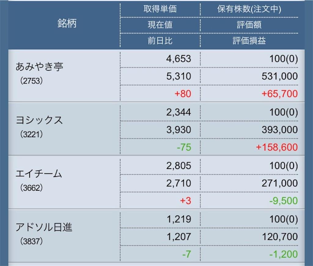 f:id:masaakiogawa0512:20171229211822j:image