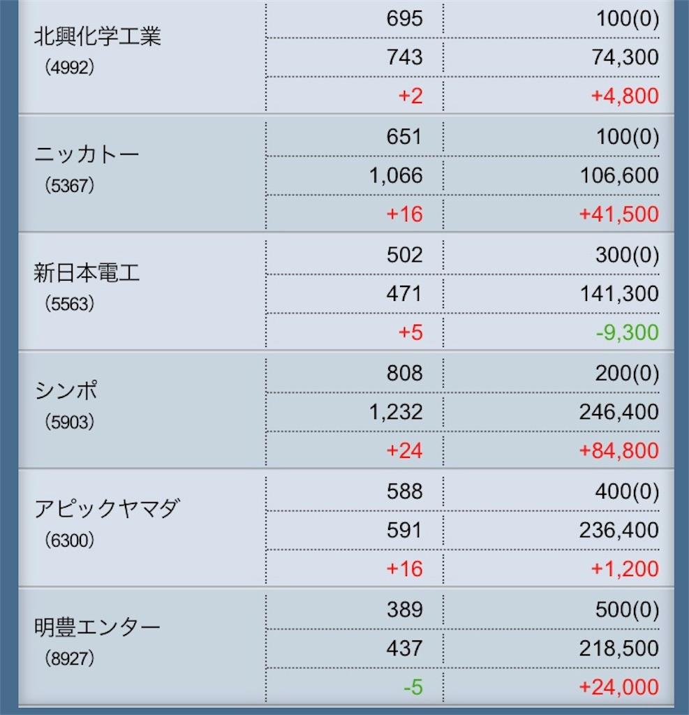 f:id:masaakiogawa0512:20171229211825j:image