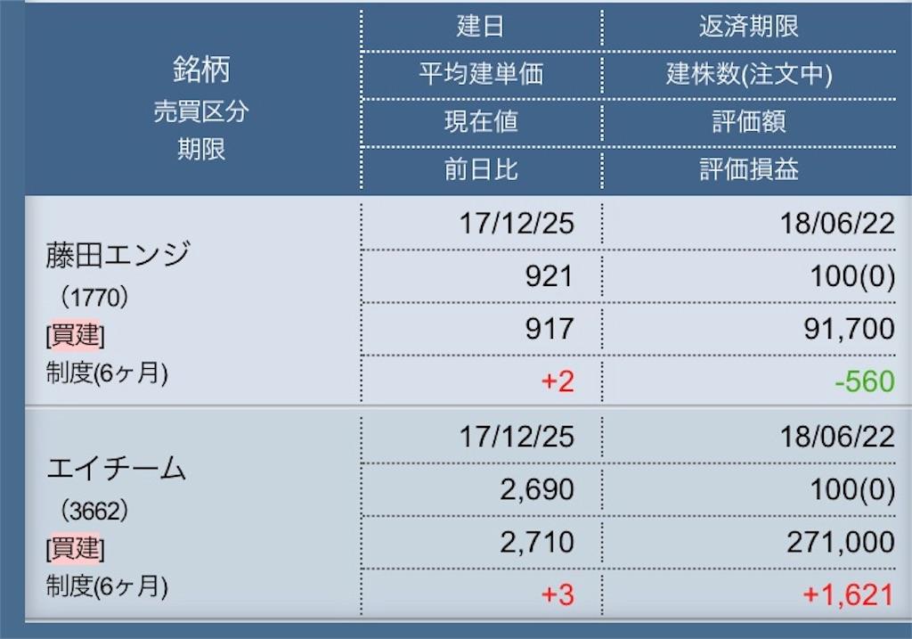 f:id:masaakiogawa0512:20171229211836j:image
