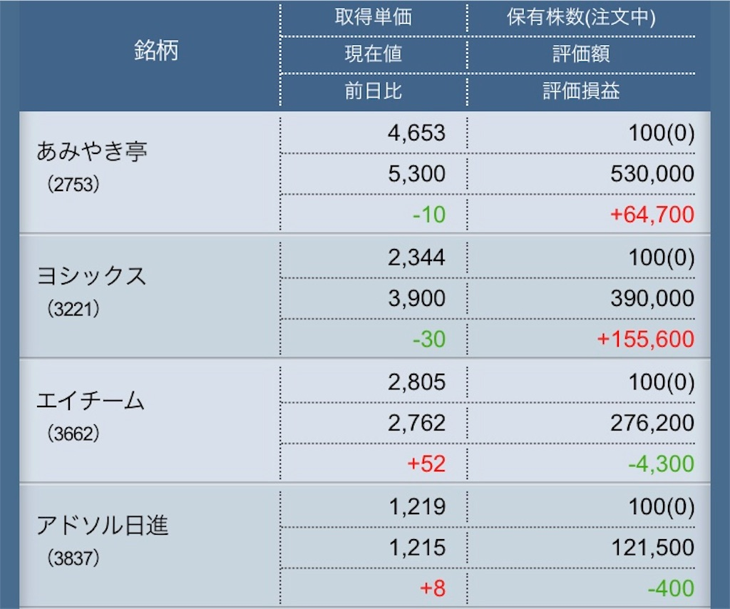 f:id:masaakiogawa0512:20180104173030j:image