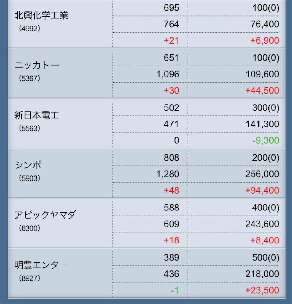 f:id:masaakiogawa0512:20180104173034j:image