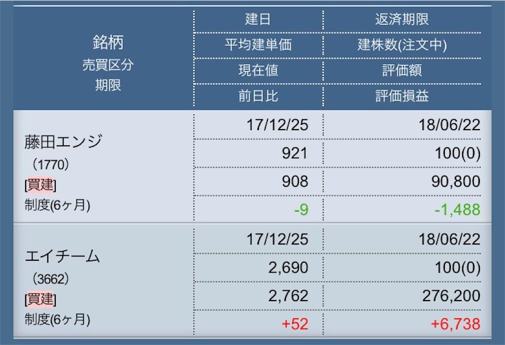 f:id:masaakiogawa0512:20180104173037j:image