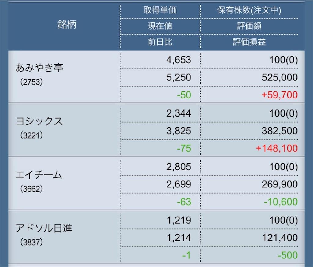 f:id:masaakiogawa0512:20180105210721j:image