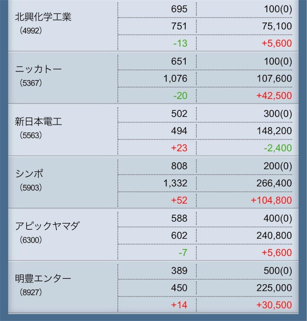 f:id:masaakiogawa0512:20180105210724j:image