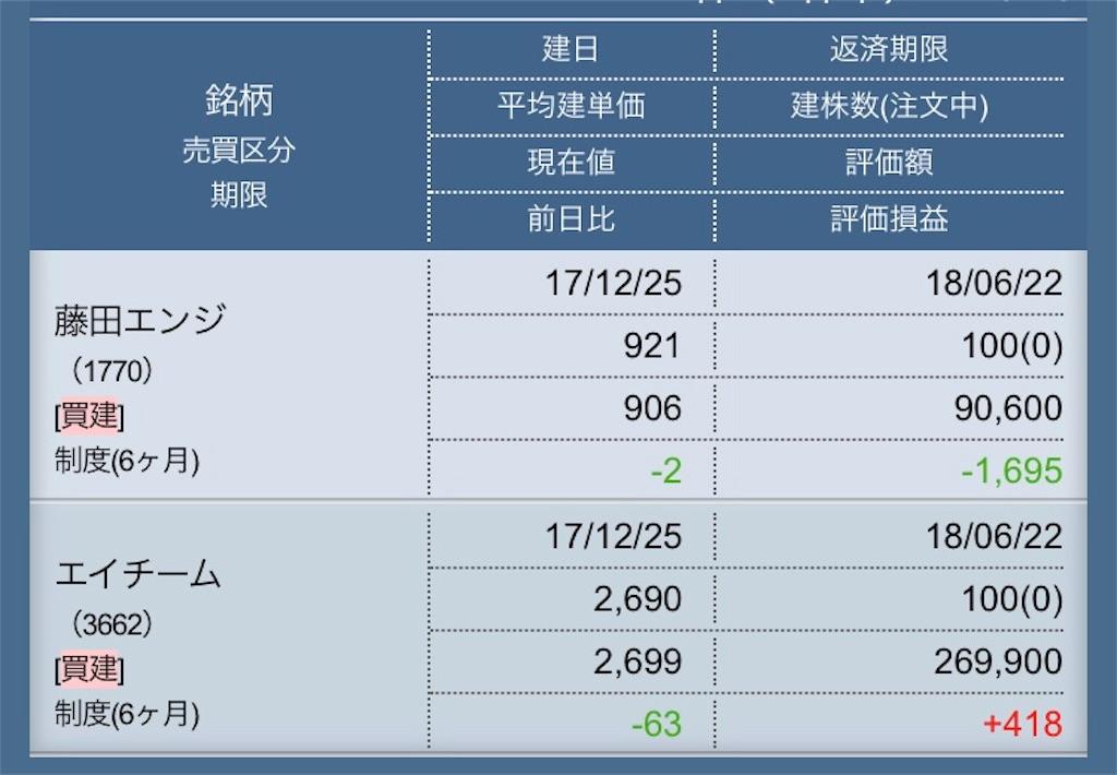 f:id:masaakiogawa0512:20180105210729j:image