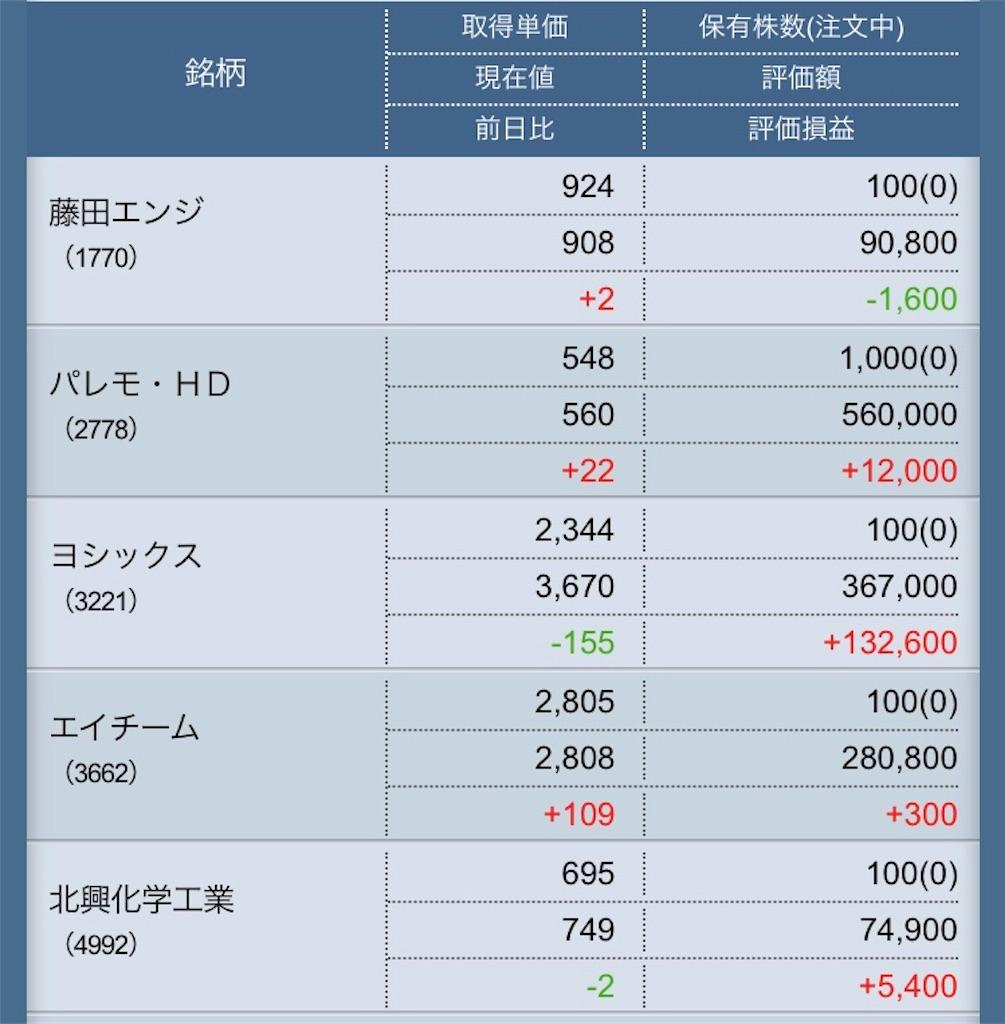 f:id:masaakiogawa0512:20180109164606j:image