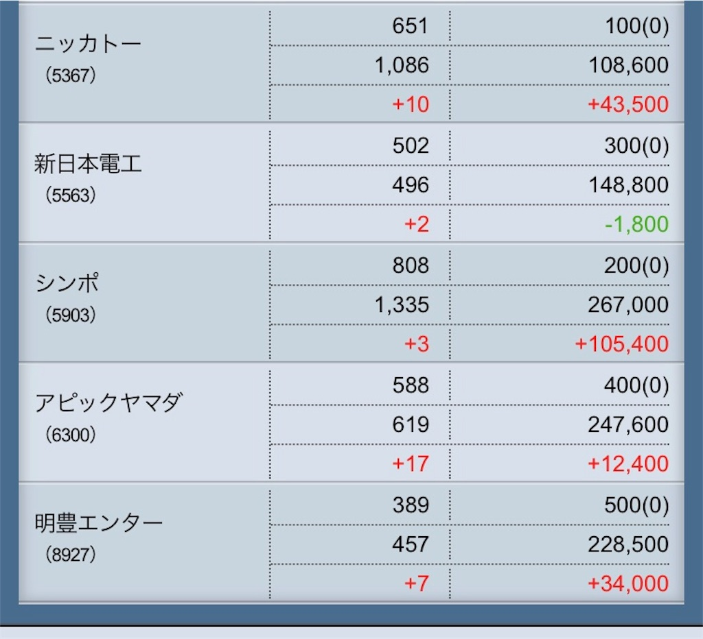 f:id:masaakiogawa0512:20180109164609j:image