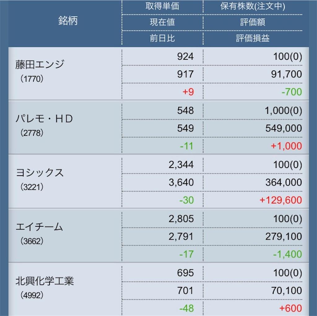 f:id:masaakiogawa0512:20180110160628j:image