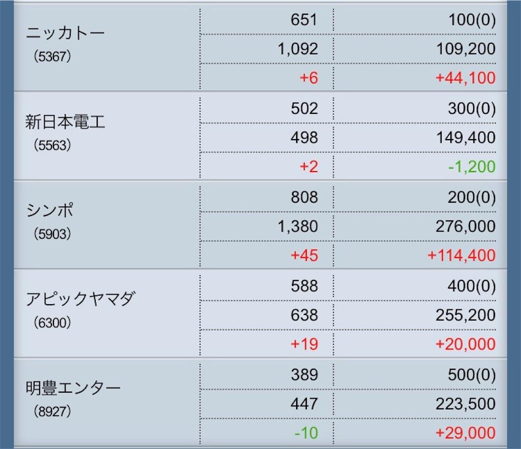 f:id:masaakiogawa0512:20180110160633j:image