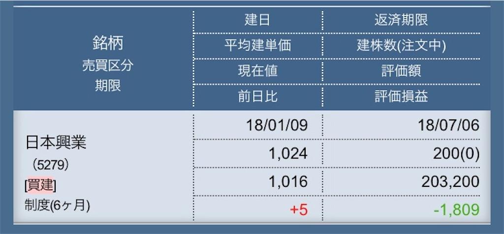 f:id:masaakiogawa0512:20180110160638j:image