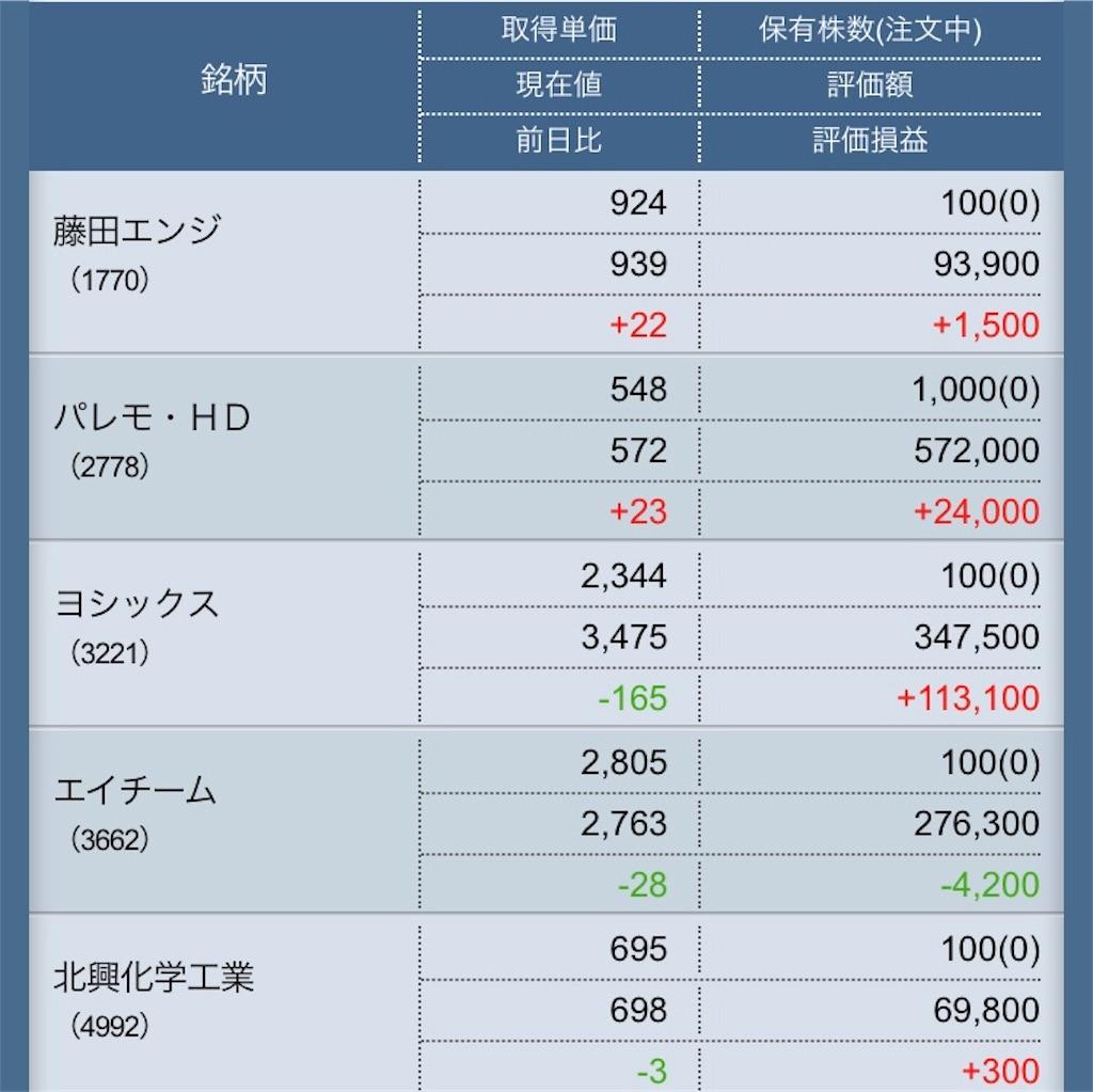 f:id:masaakiogawa0512:20180111155952j:image