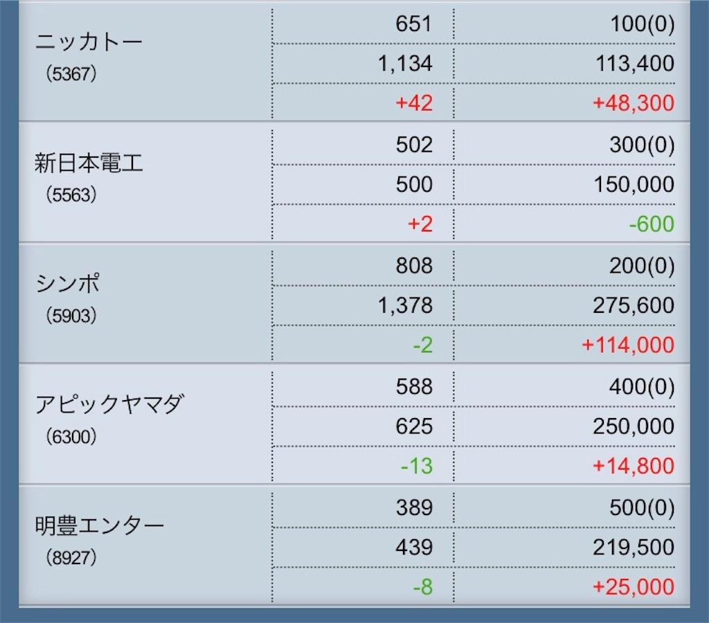 f:id:masaakiogawa0512:20180111155956j:image