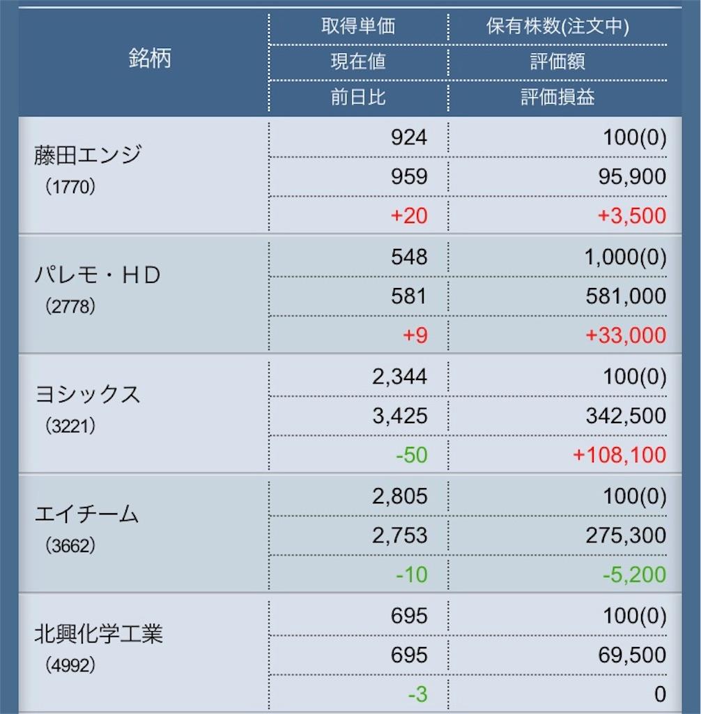 f:id:masaakiogawa0512:20180112225425j:image