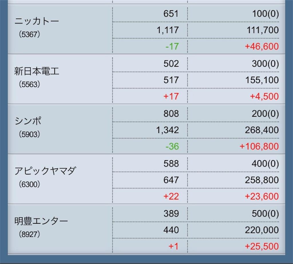f:id:masaakiogawa0512:20180112225430j:image