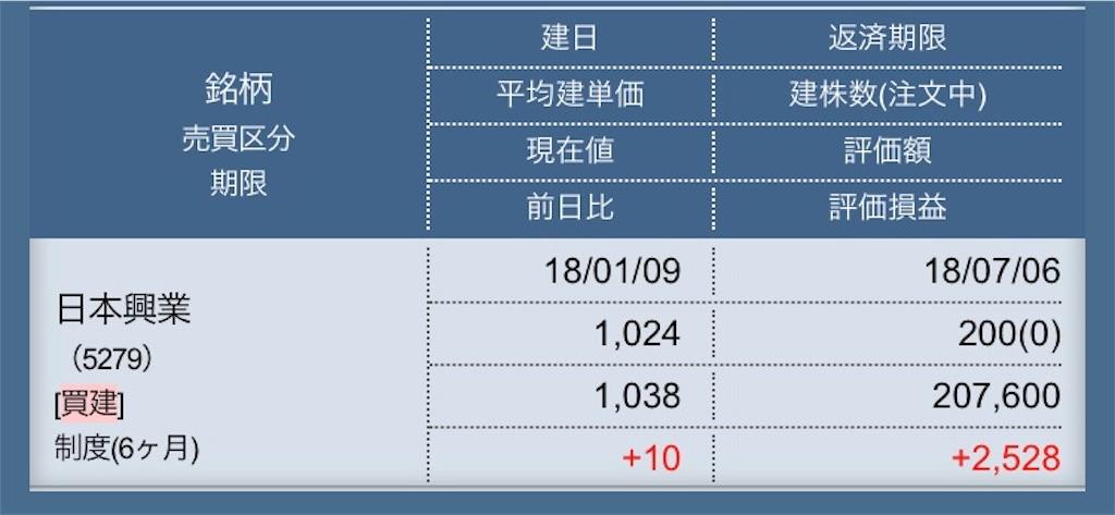 f:id:masaakiogawa0512:20180112225435j:image