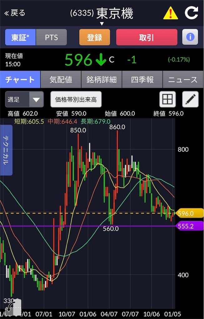 f:id:masaakiogawa0512:20180114134927j:image