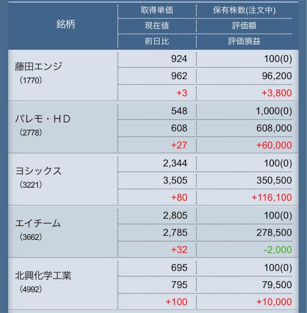 f:id:masaakiogawa0512:20180115151824j:image