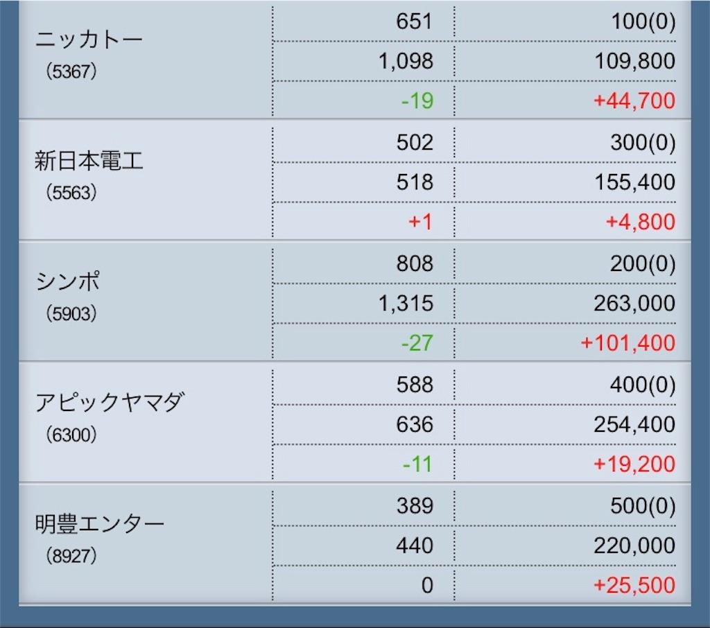 f:id:masaakiogawa0512:20180115151828j:image