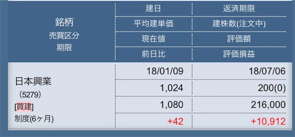 f:id:masaakiogawa0512:20180115151832j:image