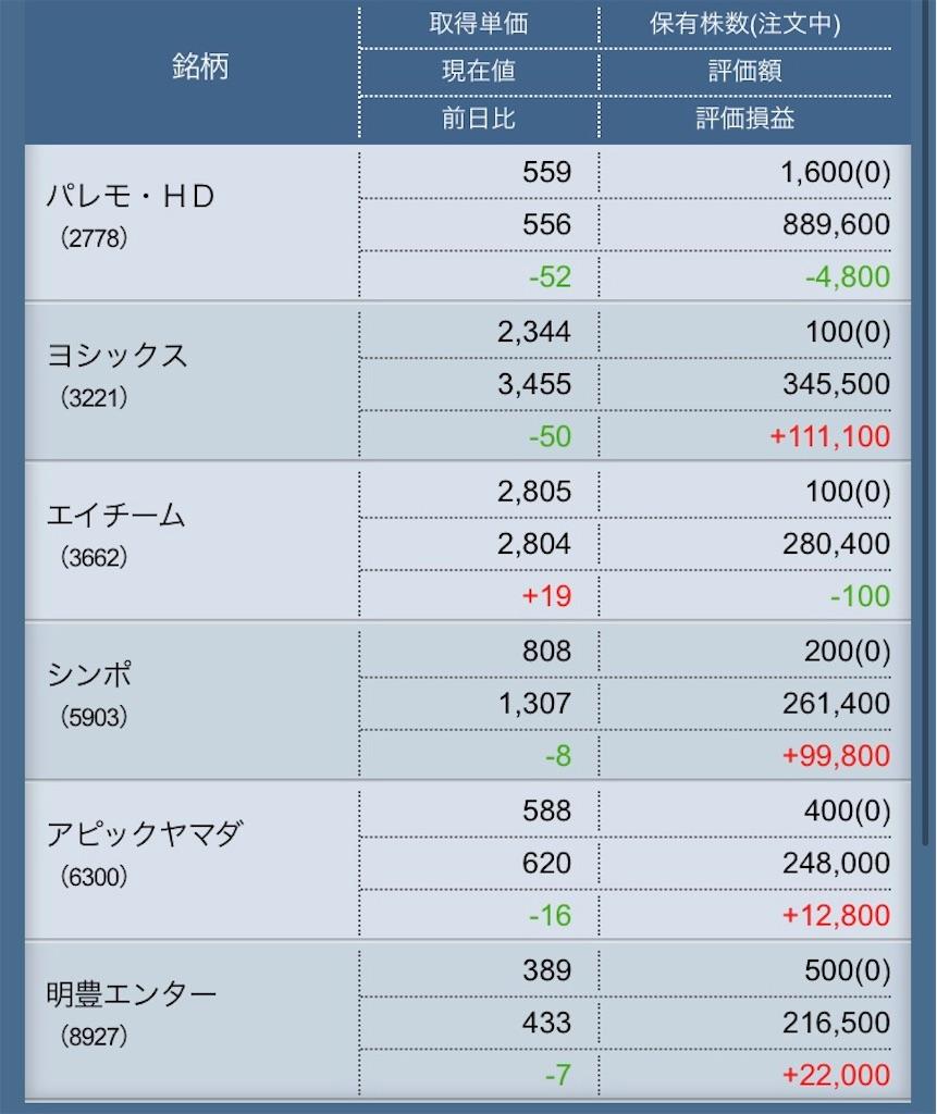 f:id:masaakiogawa0512:20180116160236j:image