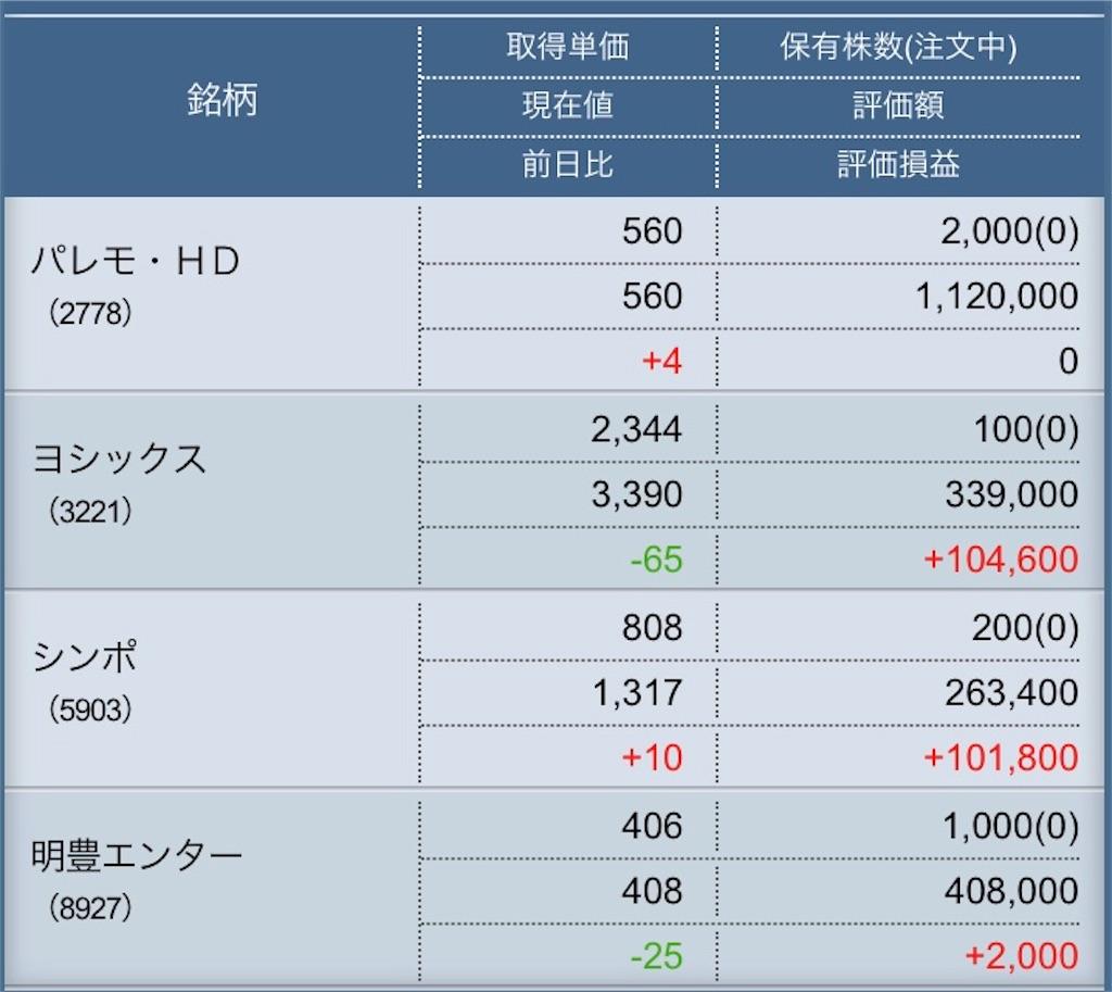 f:id:masaakiogawa0512:20180117164055j:image