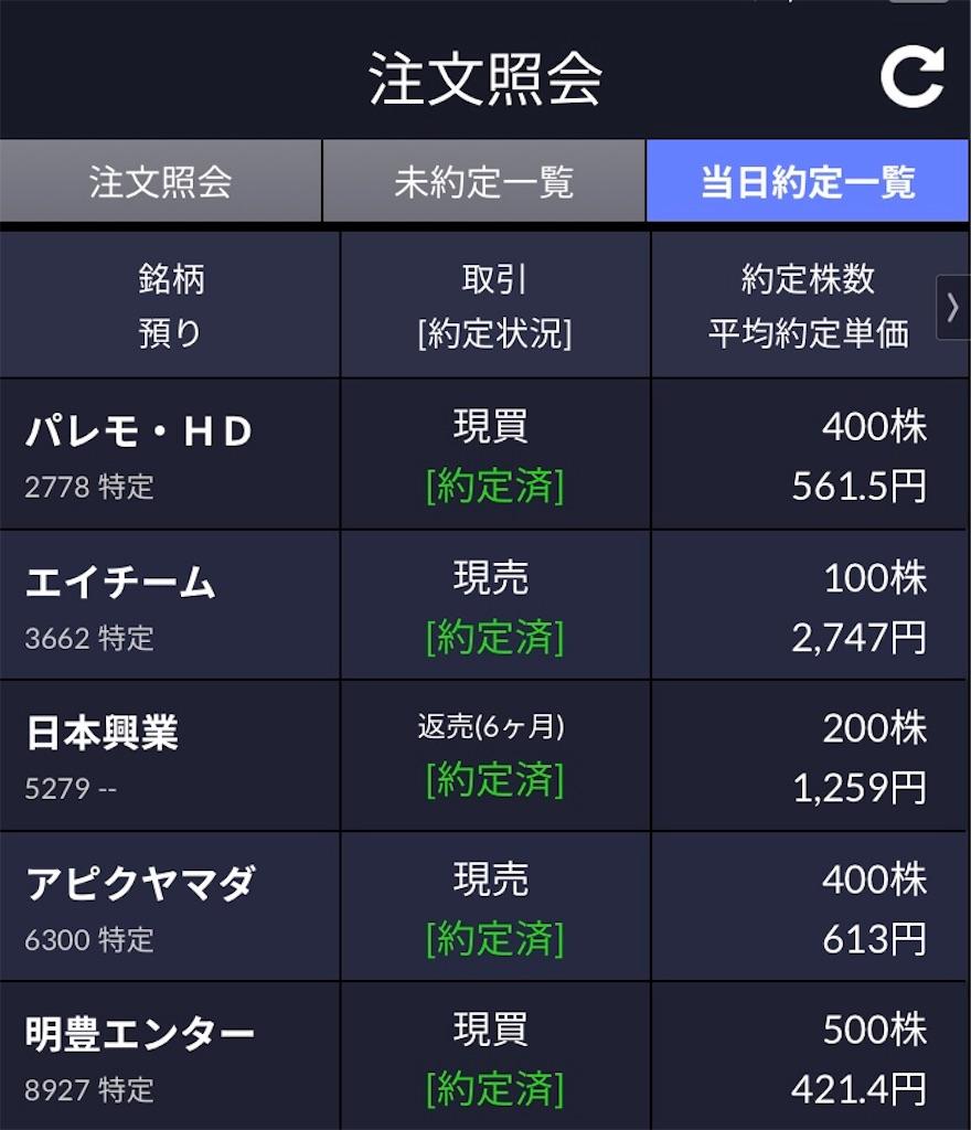 f:id:masaakiogawa0512:20180117234954j:image
