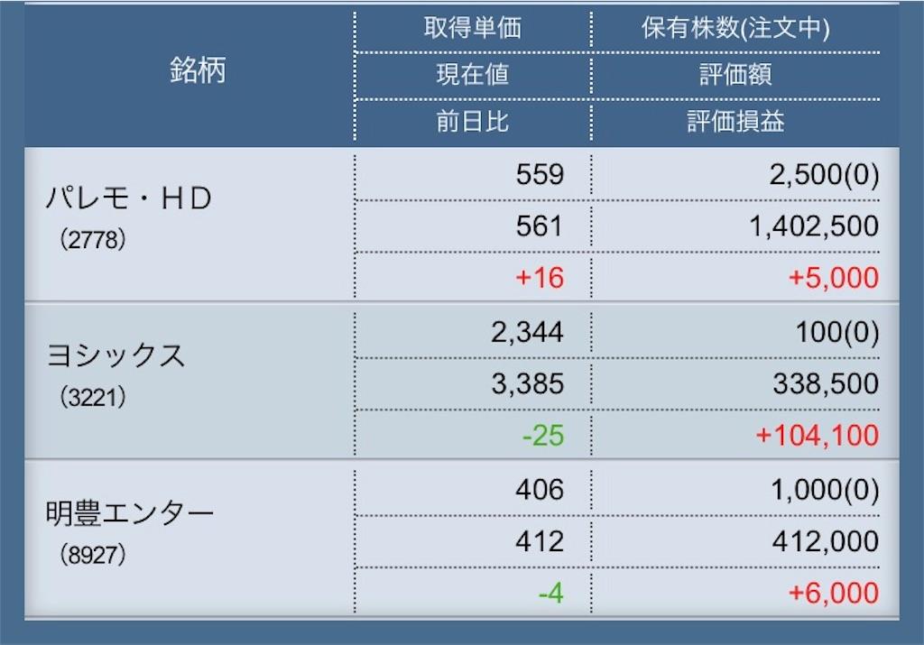 f:id:masaakiogawa0512:20180119151323j:image