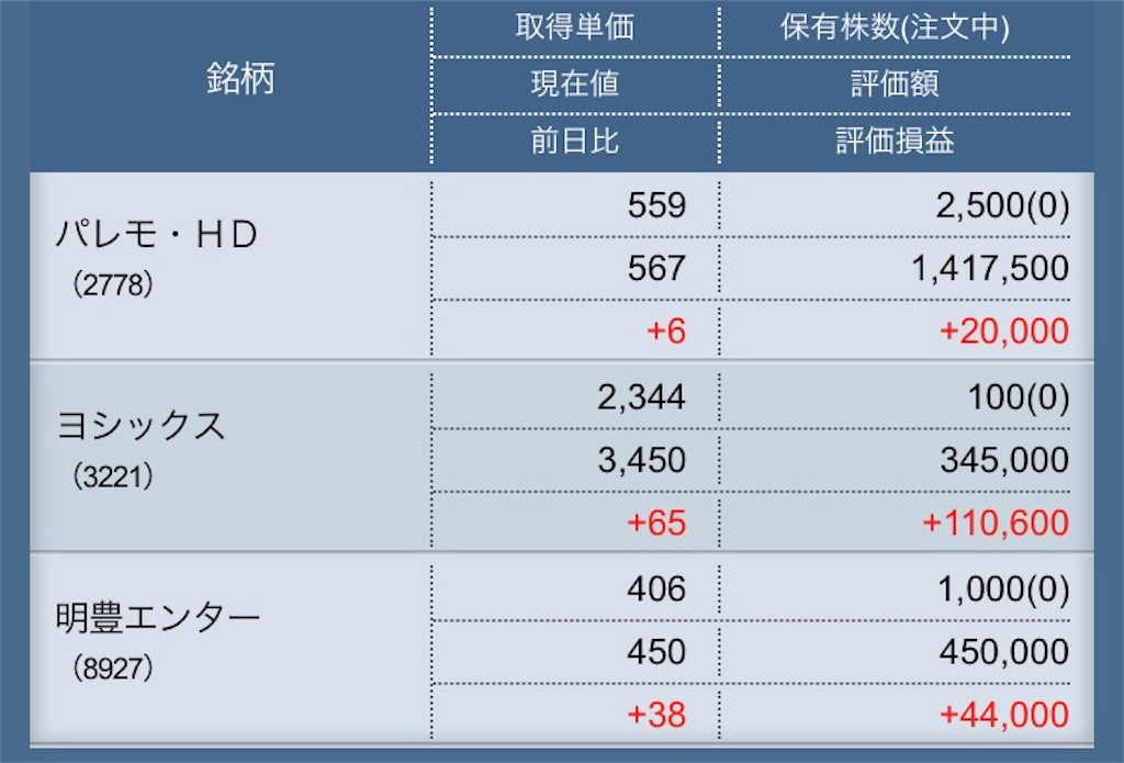 f:id:masaakiogawa0512:20180122160743j:image